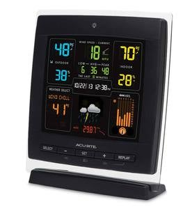 Color Weather Station with 3-iin-1 Wind Speed Wireless Remote Sensor