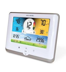 3-in-1 Weather Station with WIFI Connection